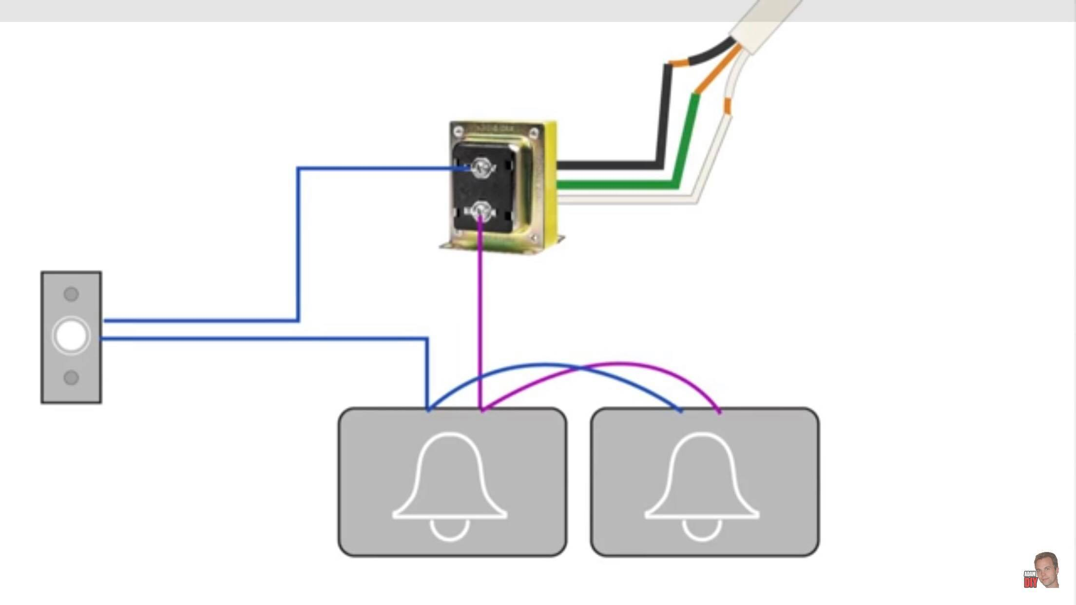 Help Wiring Power for Video Doorbell & IP Chime Replacement -  DoItYourself.com Community ForumsDoItYourself.com